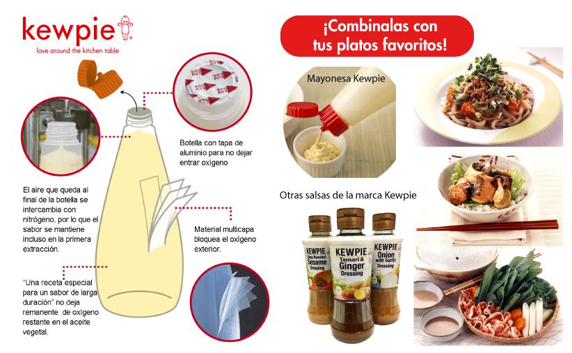 Kewpie la estrella de la mayonesa y otras salsas